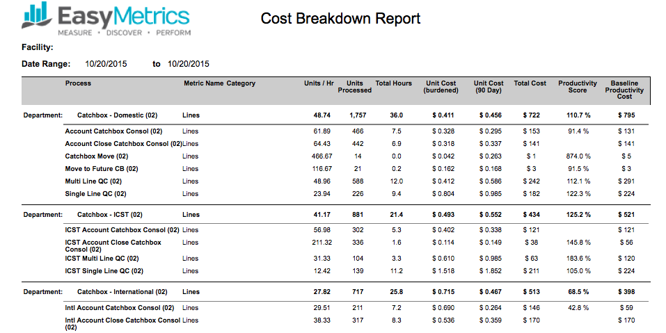 cost breakdown report